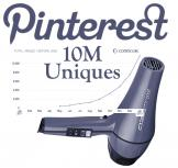 a graph of pinterest and a hair dryer